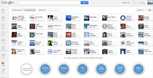 google+ circles for boating