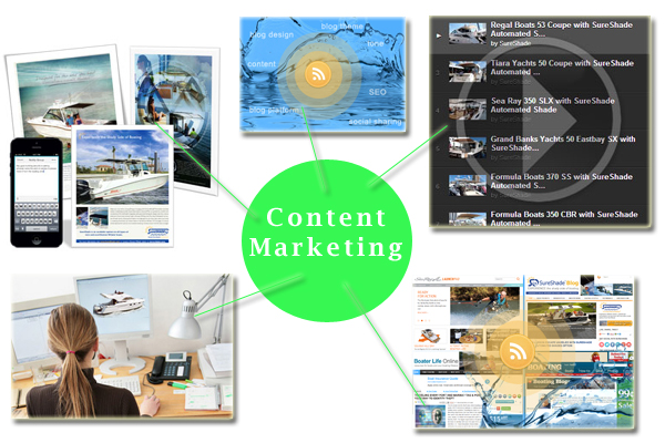content marketing for boating