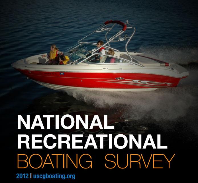 Recreational boating demographics