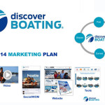 Discover Boating Shares 2014 Marketing Plan Details