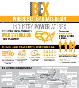 IBEX Infographic