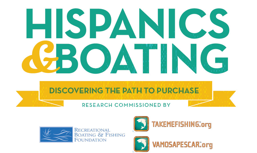 Hispanics in Boating Path to Purchase Infographics