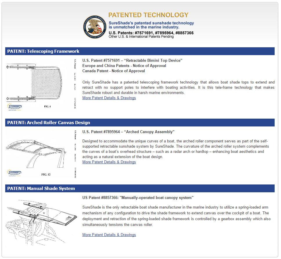 patented-technology