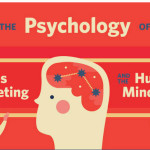 The Psychology Behind Purchase Decisions (And How Marine Marketers can Influence Them)