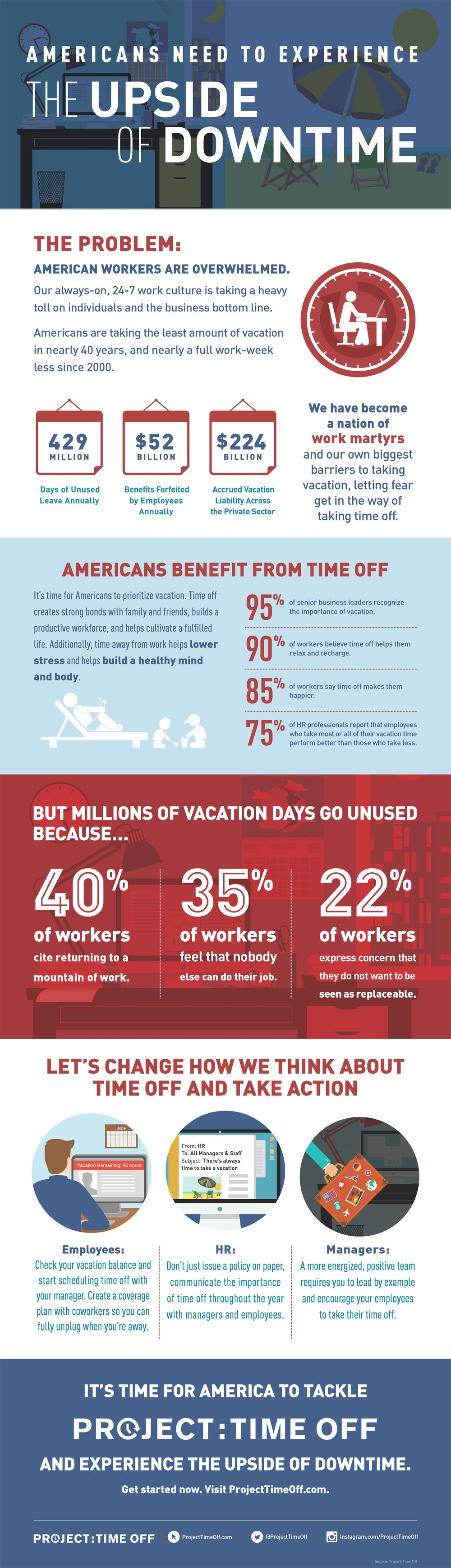 project time off infographic