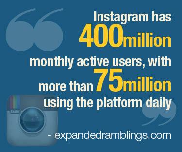 Instagram statistic