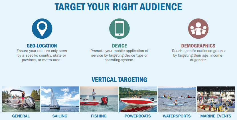 target boaters marine ad network